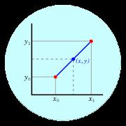 Interpolation Calculator
