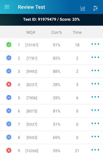 Boards (ABIM & ABFM) - Apps on Google Play