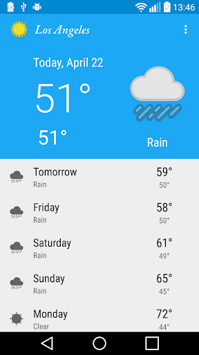 Los Angeles CA - weather