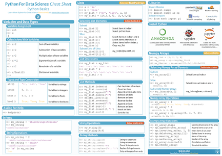 Python Data Science Cheat Sheet