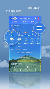中央氣象局W - 生活氣象  螢幕截圖 2