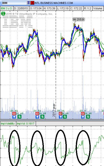 volatility crush 3.PNG