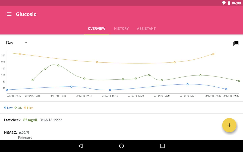 glucose tracker app