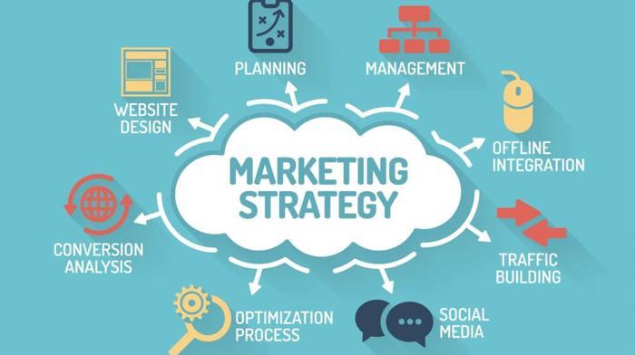 Marketing trọn gói là gì?