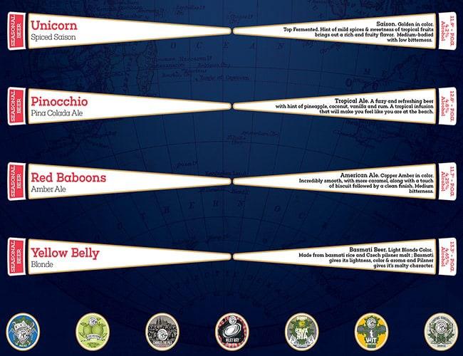 Drifters Tap Station menu 3