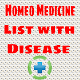 Homeopathic medicine list with disease