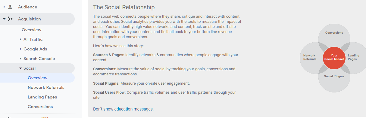 Google Analytics information on The Social Relationship to your website