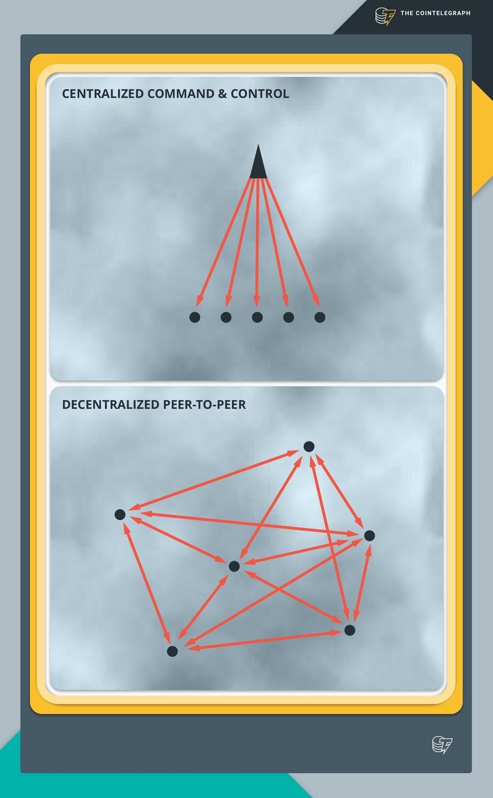 Peer-to-peer transmission explained