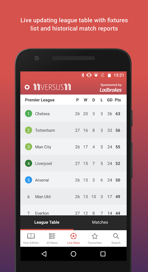 11versus11 –your football news- screenshot