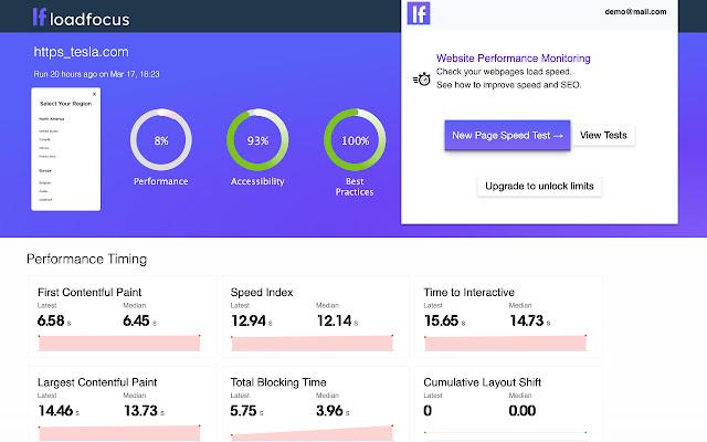 LoadFocus: Website Performance Monitoring
