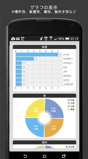 無料运动Appのラクラク釣果記録|記事Game