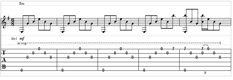 How to Fingerpick Guitar 2