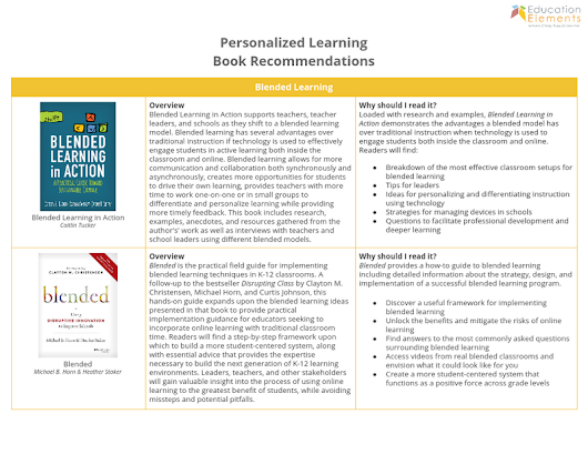 Personalized Learning Book Recommendations