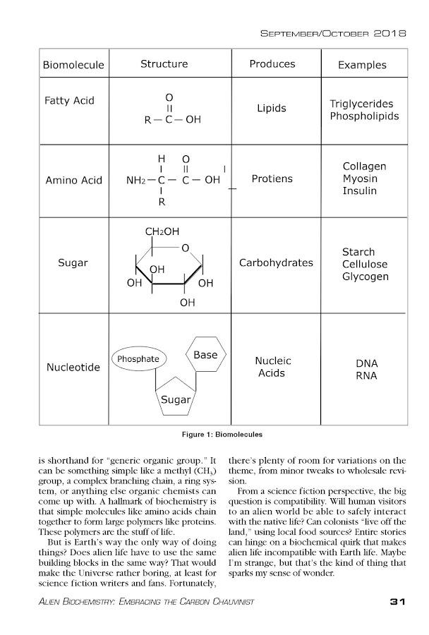 Analog Science Fiction and Fact- screenshot