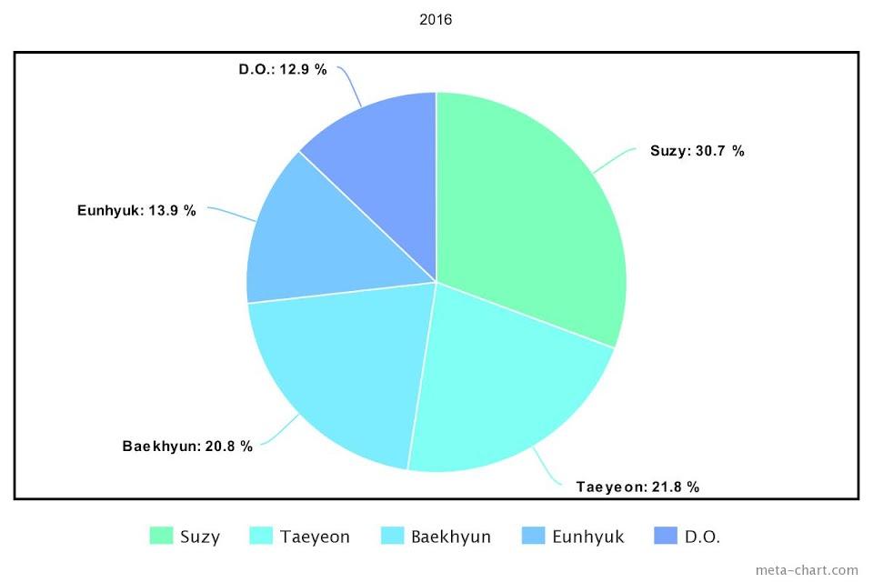 meta-chart - 2021-03-05T171250.717