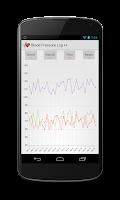 Screenshot of Blood Pressure Log
