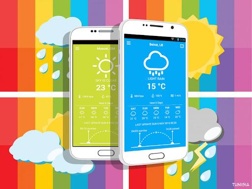 توقعات حالة الطقس في تونس