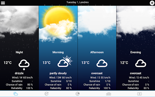 Weather for Finland- screenshot thumbnail