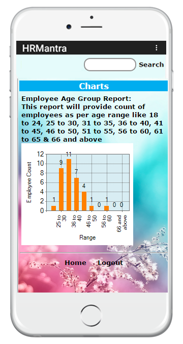 HRMantra HR Mobile App- screenshot