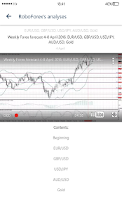 RoboForex Analytics- screenshot thumbnail