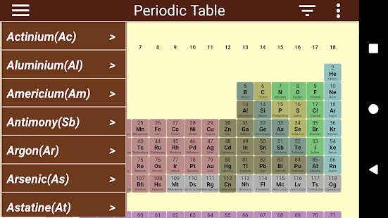 Periodic table android apps on google play periodic table screenshot thumbnail urtaz Gallery
