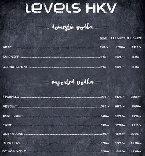 Menu 8 - Levels HKV, Hauz Khas Village, New Delhi