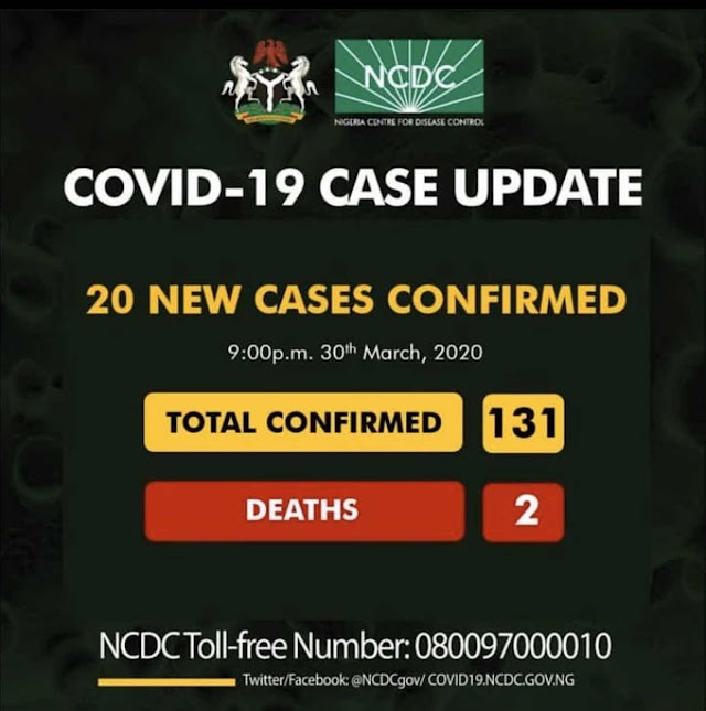COVID 19 NiGERIA : Statistics for Monday March 30, 2020