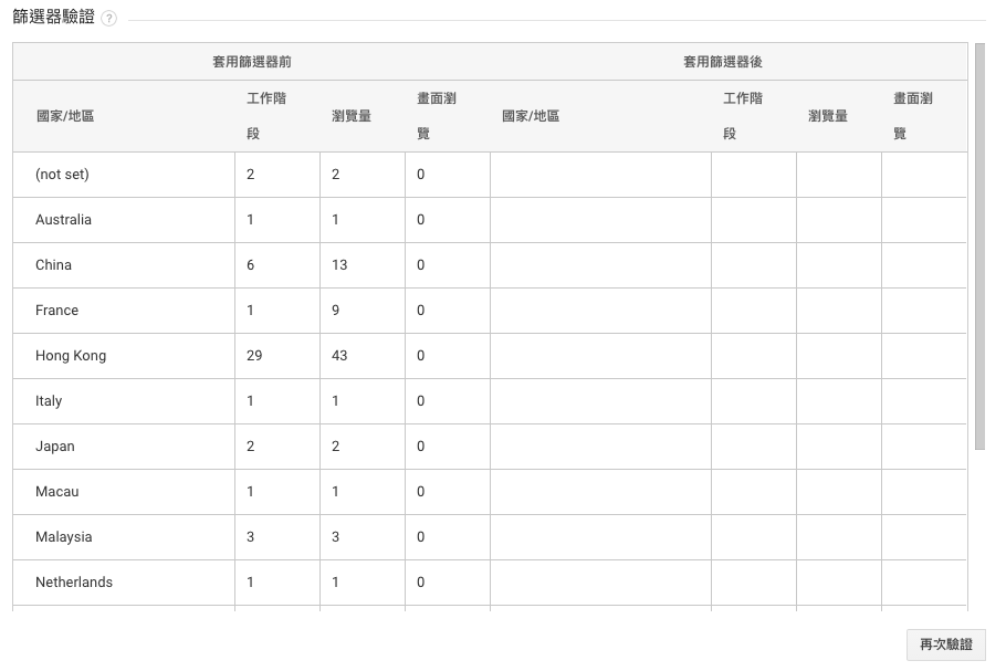 Google Analytics-篩選器驗證