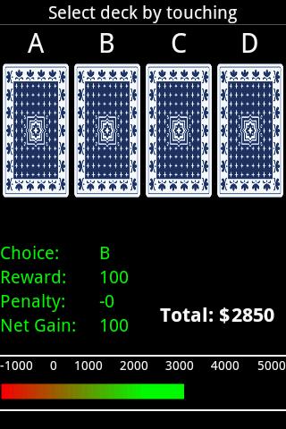 Iowa gambling task software ucmj on gambling