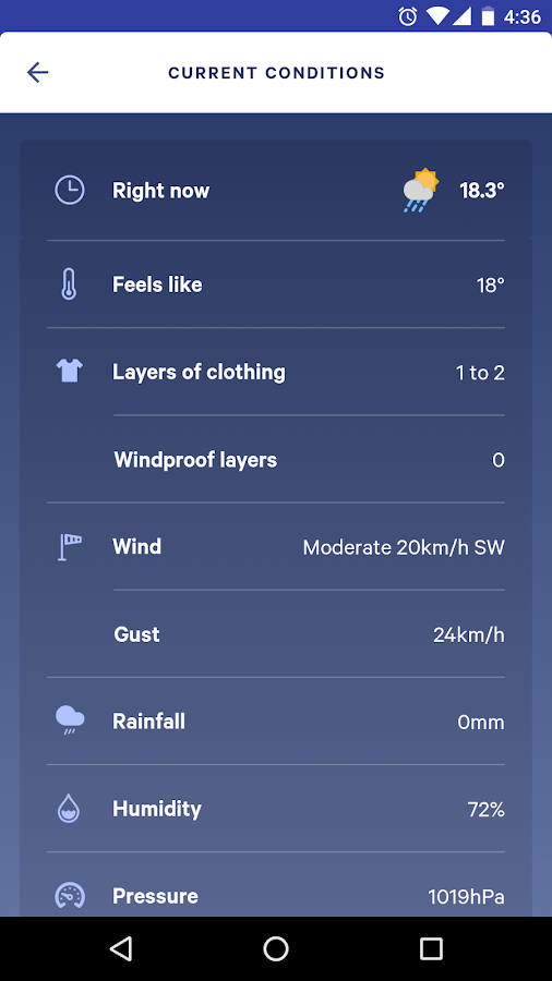 MetService NZ Weather- screenshot