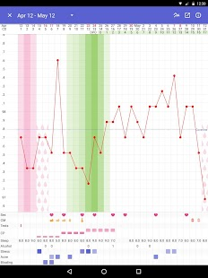 Glow ­Ovulation and Fertility- screenshot thumbnail