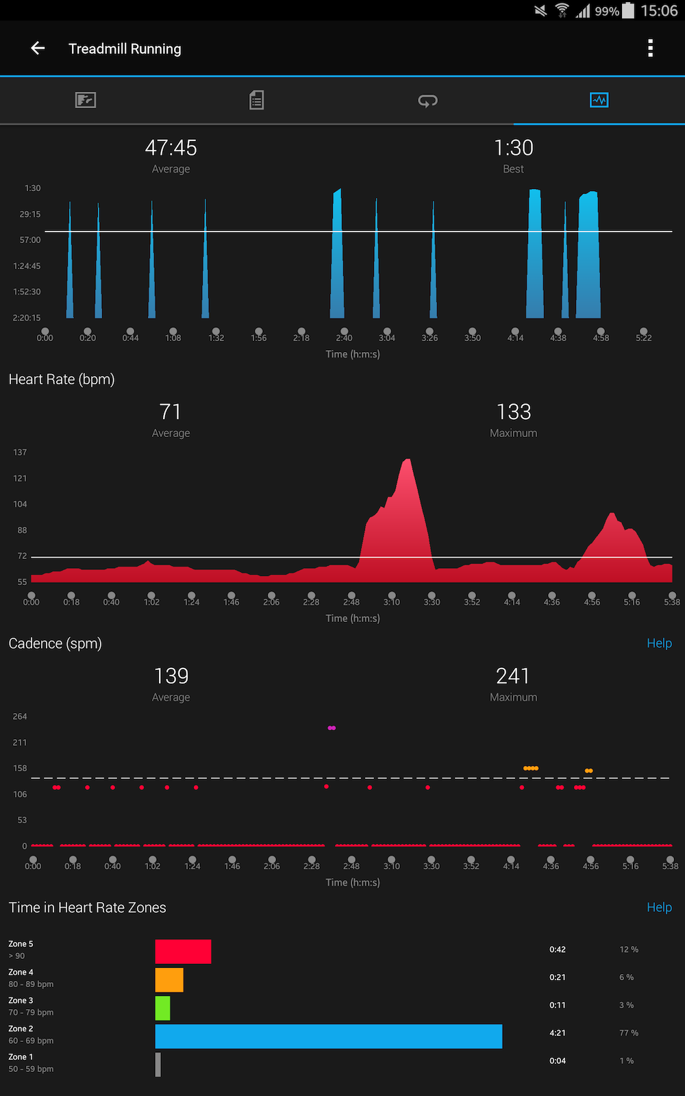 Bug heart rate zones training planscalendar not updatin hr it appears the correct hr zones were also used notwithstanding what the pop up in the calendar in garmin connect online still says geenschuldenfo Image collections