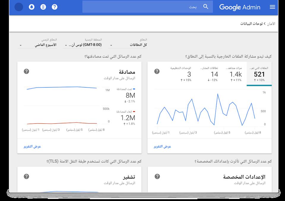 لوحات بيانات الأمان في Google Workspace