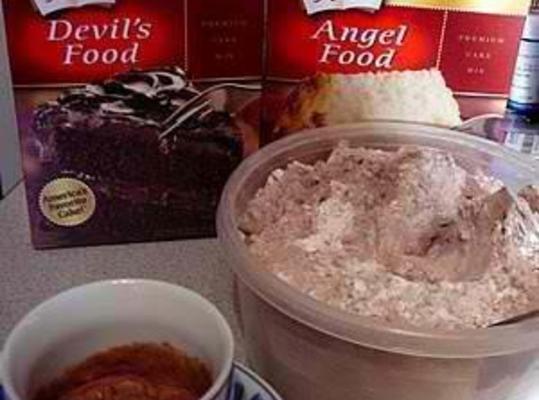 Mugged Cake Recipe