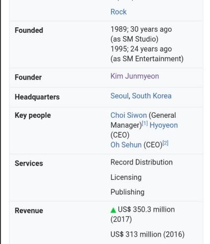 sm wiki (1)