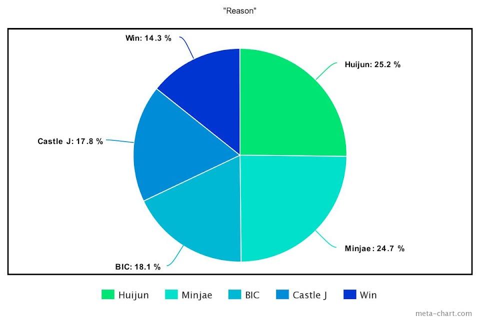 meta-chart - 2021-08-28T144449.317