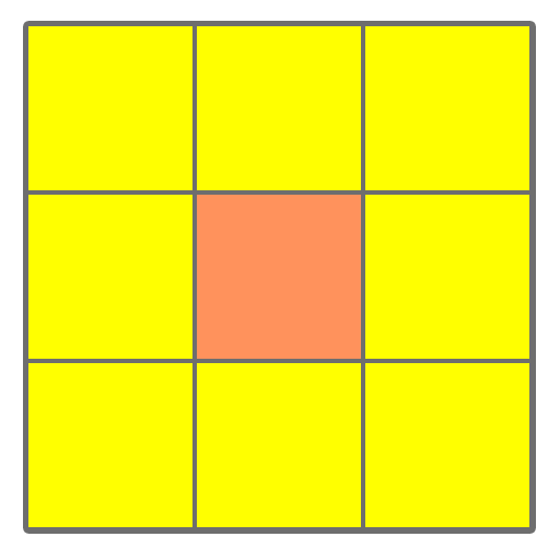 Mandalart Chart
