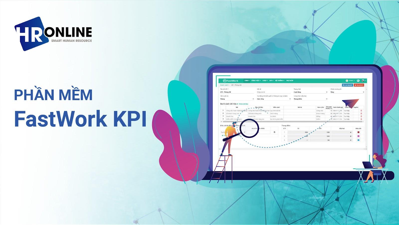 Phần mềm FastWork KPI