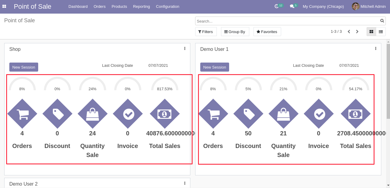 Targets and accomplishments will appear on the POS dashboard.