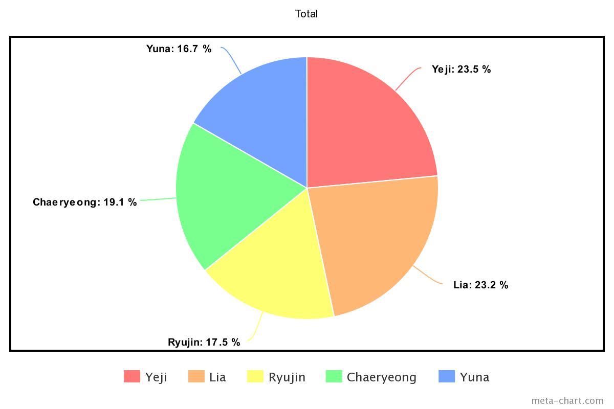 meta-chart - 2021-01-09T134057.125