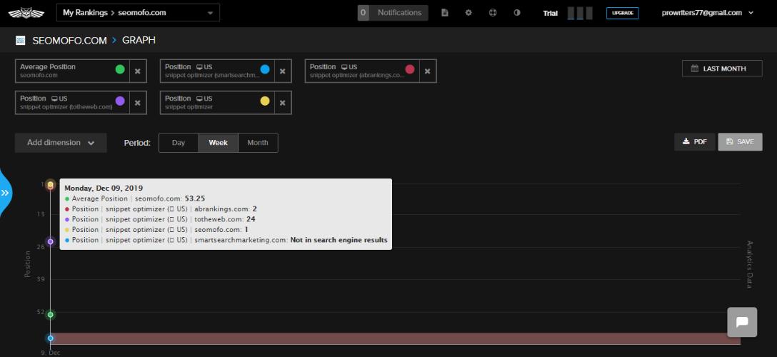 C:\Users\Munene\Desktop\dm\upwork\GRAPH.png