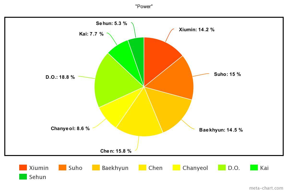 meta-chart - 2021-03-31T211231.954