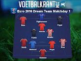 Geen Belgen: dit is ons dreamteam van speeldag 1 op het EK