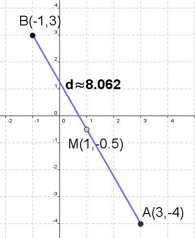 midpoint calculator formula