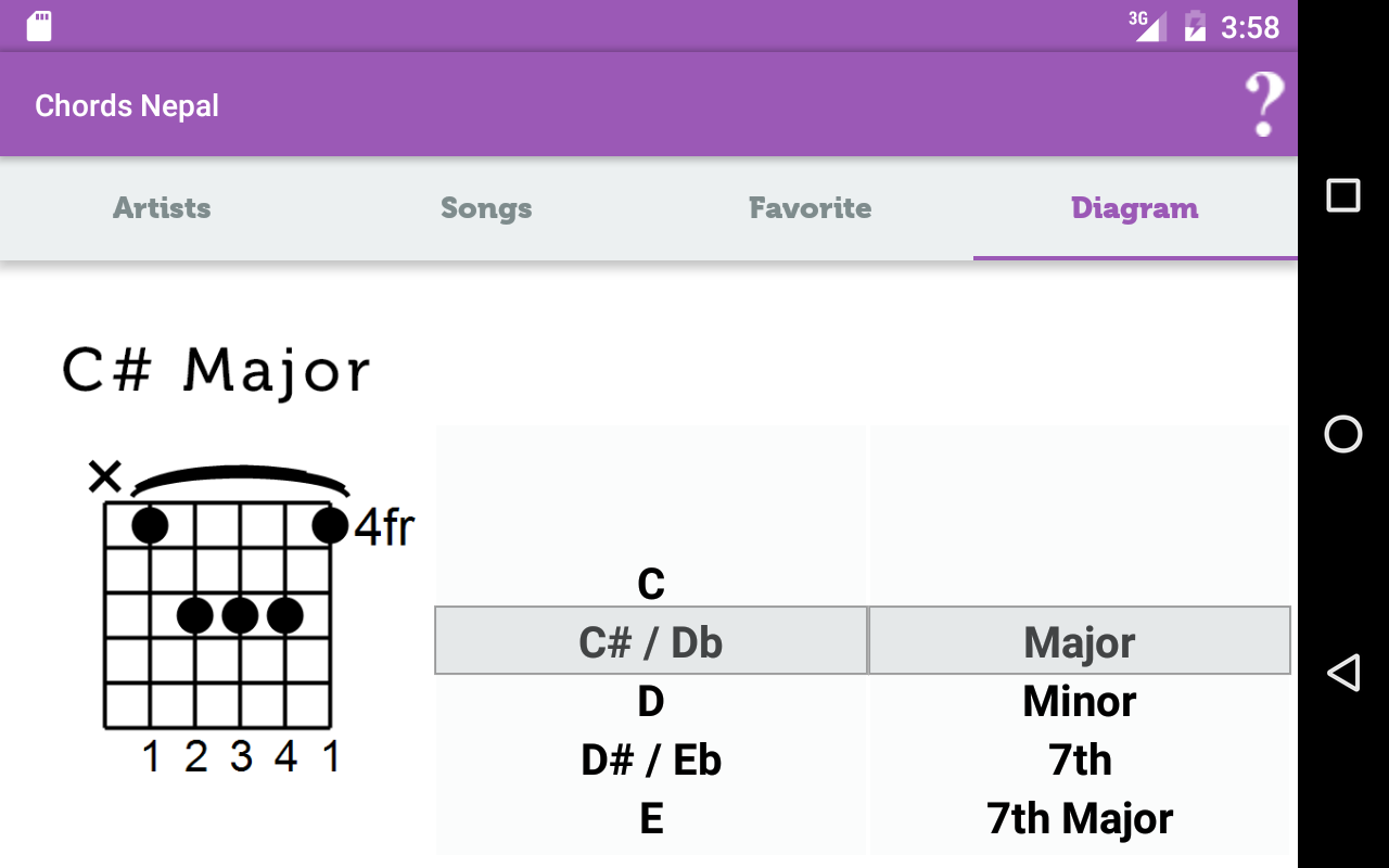 Chords nepal android apps on google play chords nepal screenshot hexwebz Images
