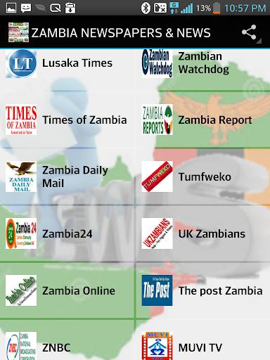 ZAMBIA NEWSPAPERS NEWS