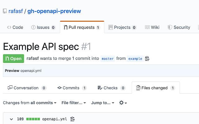 OpenAPI Preview