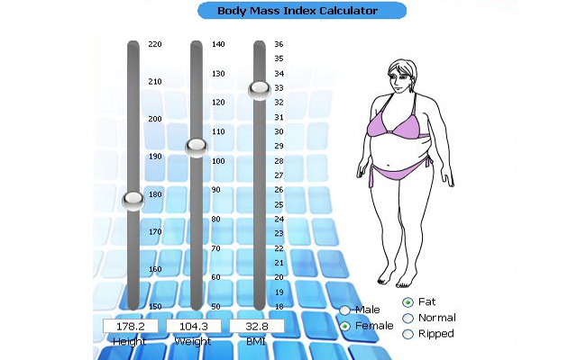 32 bmi Obesity: BMI