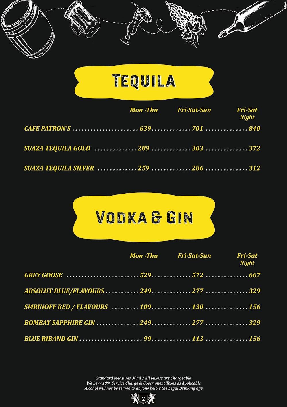 Road House Cafe Bar menu 2