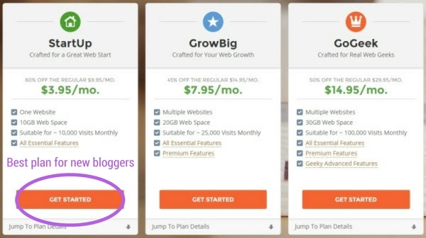 start blogging with SiteGround